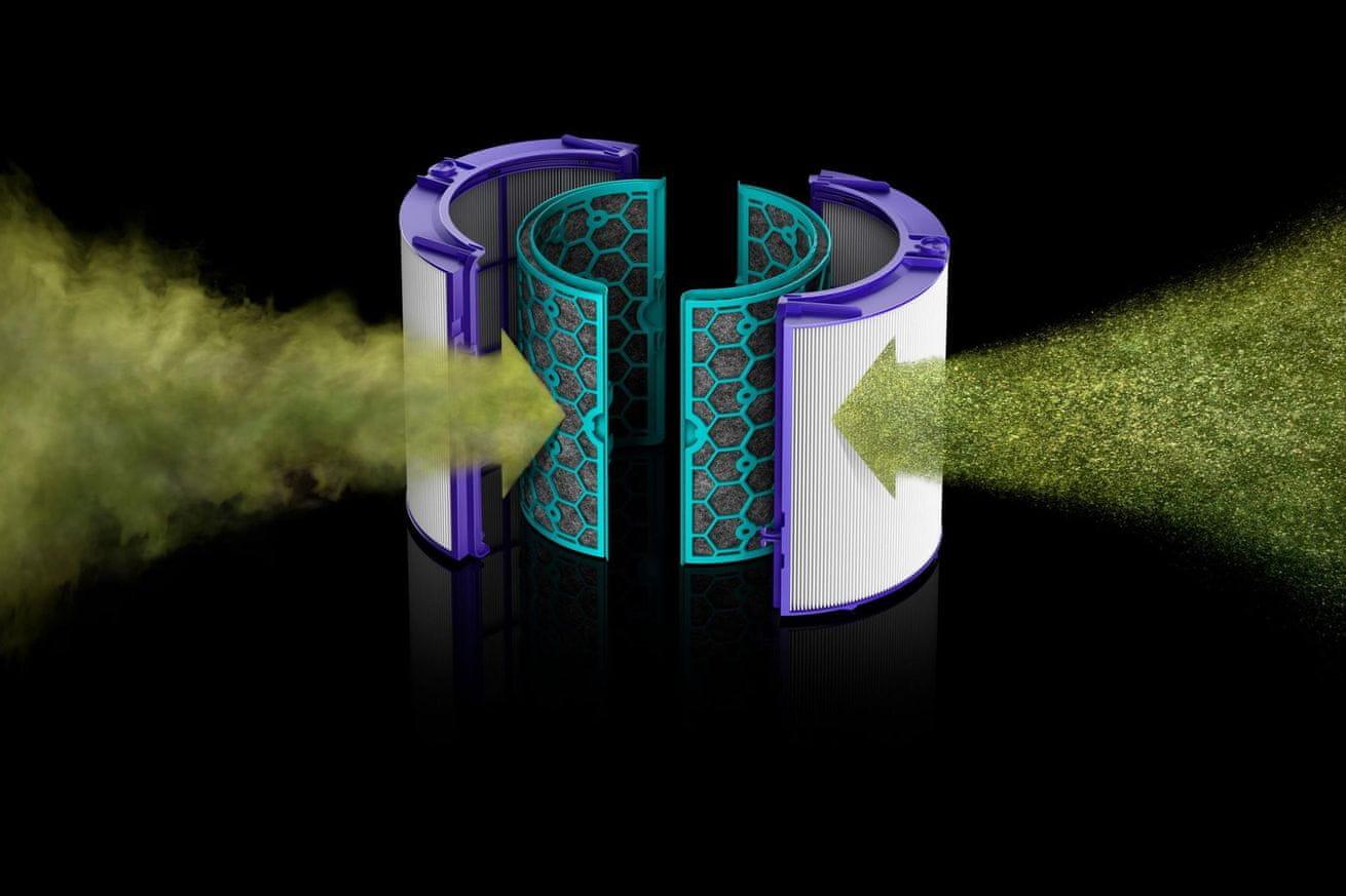Čistička vzduchu Dyson Pure Hot + Cool (HP04) nízka hlučnosť